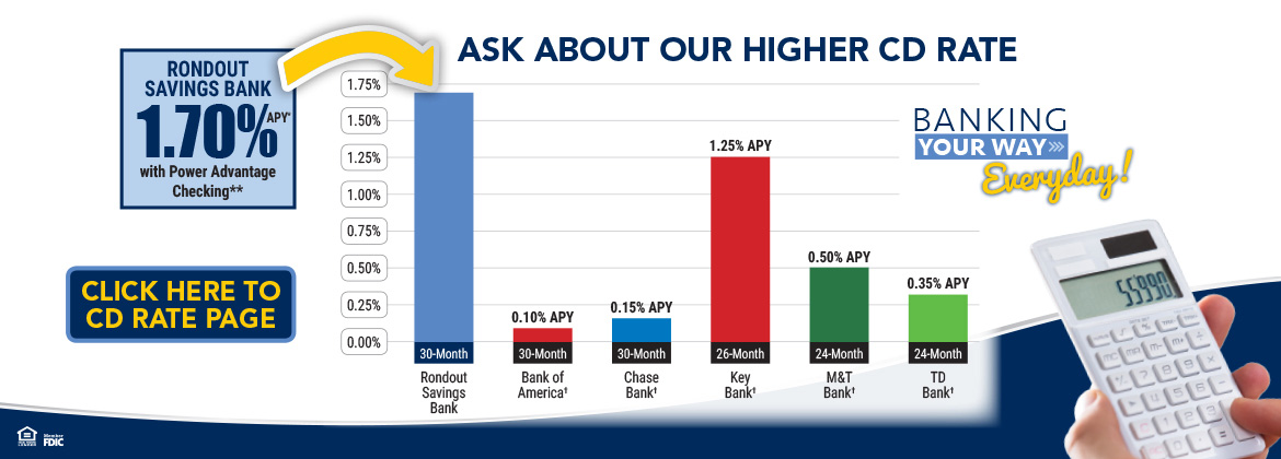 Ask about our higher cd rate